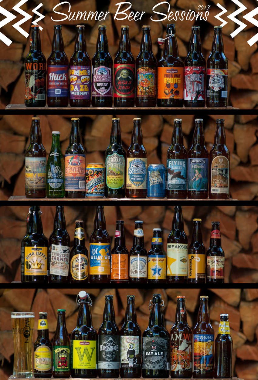 Save this picture, print it and cross off all the great beers you try over the summer!